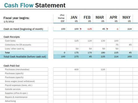 sle cash flow statement questions the 25 best cash flow statement ideas on pinterest