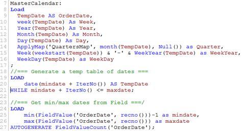 qlikview calendar tutorial make a pivot table excel 2012 pivot table displayed data