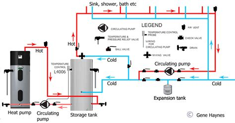 parallel water circulating plumbing diagram