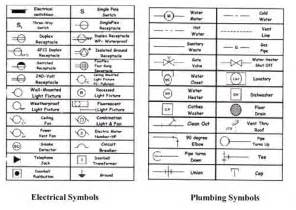 floor plan drawing symbols architectural electrical symbols for light floor plans