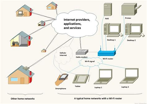 home networking explained part 4 wi fi vs cnet