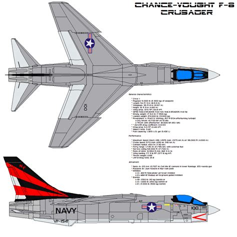 vought f 8 crusader development vought f 8 crusader by bagera3005 on