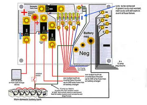 distribution board wiring detail diagram efcaviation