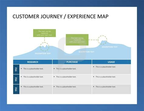 Customer Journey Experience Map Customer Care Powerpoint Template Pinterest Experience Customer Journey Map Powerpoint Template