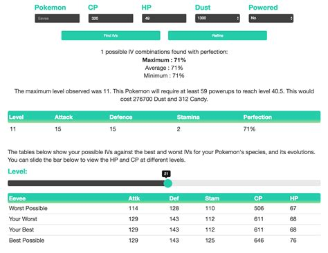 calculator pokemon go what is iv and how to do i calculate it in pokemon go go
