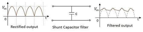 shunt capacitor filter electronic circuits guide