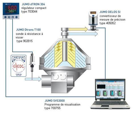 diagramme de fabrication du lait uht pdf separere