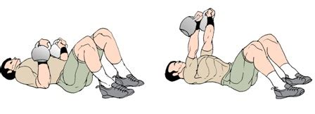 kettlebelldumbbell floor press exercise  arm