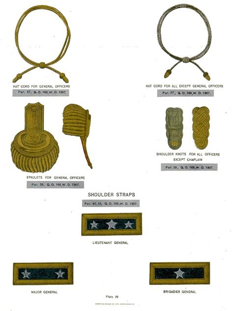 us army general officer ranks