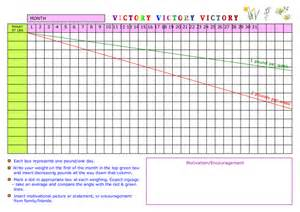 weight chart template search results for free printable weight loss tracking