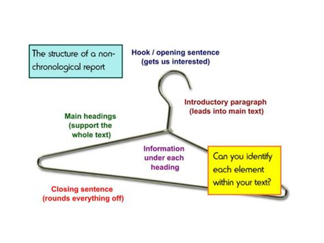 biography main features features of a non chronological report by eleanorstanton