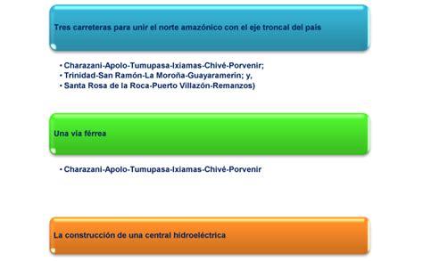 tomada de la repblica fuente dian click en la imagen para tasas de iva 2016 colombia new style for 2016 2017