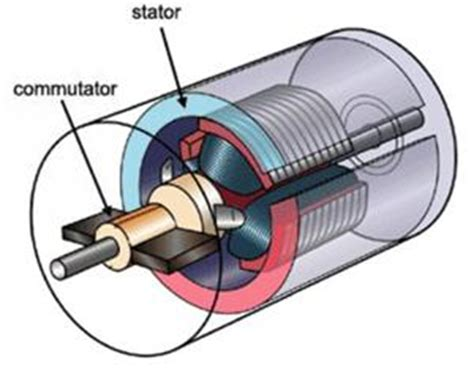 dc electric motors uk copper and electricity efficient motors