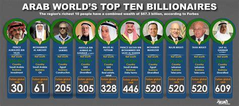 gates up saudi s prince alwaleed in forbes rich list al arabiya