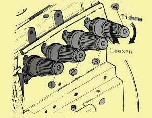 Mesin Obras Benang Lima fitinline 4 jenis mesin obras