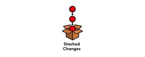 tutorial git stash quick tip leveraging the power of git stash