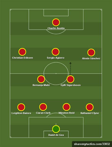 Epl Xi 2014 | combined premier league xi team for first half of season