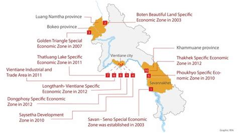 boten special economic zone lao government should grant concession leases based on
