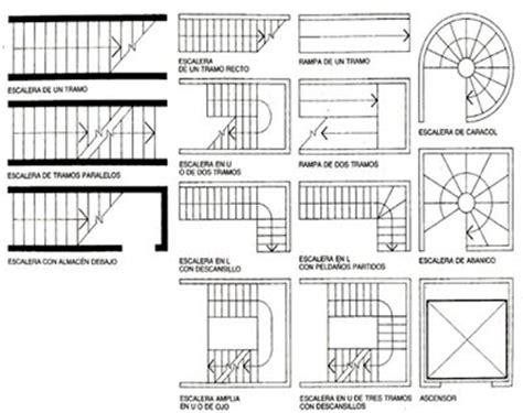escaleras en corte frontal trazo de escaleras croquis arquitect 211 nico
