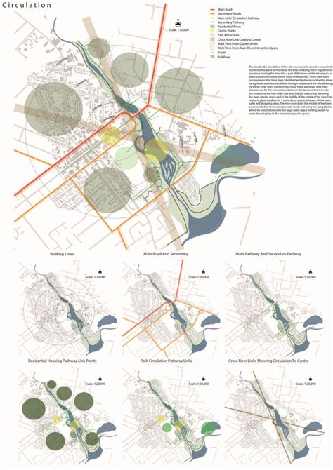 circulation patterns architecture the 25 best site analysis ideas on pinterest site