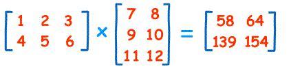 java io console matrix multiplication using arrays in java javabynataraj