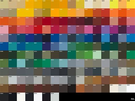 tavola colori ral tabella colori ral e codici equivalenti per scrittura html