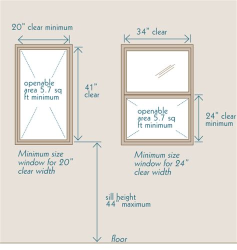 egress window size for bedroom basement egress window freedom builders remodelers