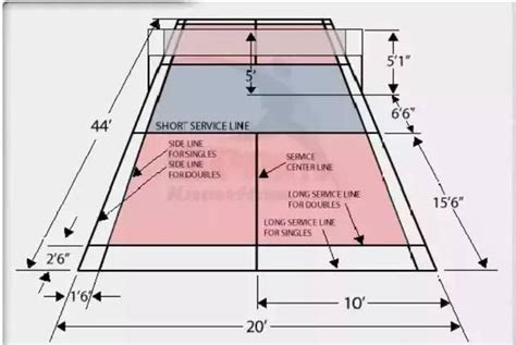 Football Field In Backyard How To Make A Badminton Court Layout Amp Measurements