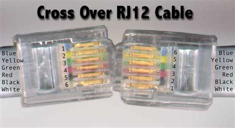 rj12 wiring diagram wiring diagram