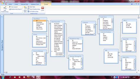 membuat relasi database di xp tulisan untuk kita pengertian relasi pada ms access