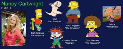 actor cartoon voices voice actors behind famous cartoons 17 pics izismile