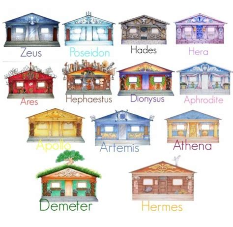C Half Blood Cabins by 1000 Ideas About Percy Jackson On Percabeth