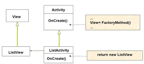 factory pattern in java spring factory pattern spring aop work java class java factory