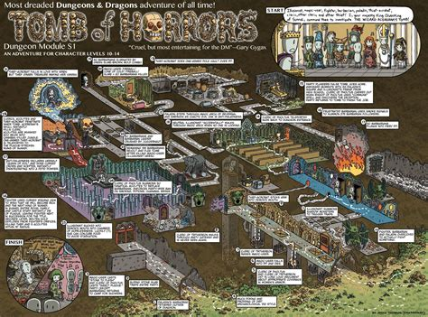 the city and the dungeon and those who dwell and delve within volume 1 books amazingly detailed classic dungeon dragons walkthrough