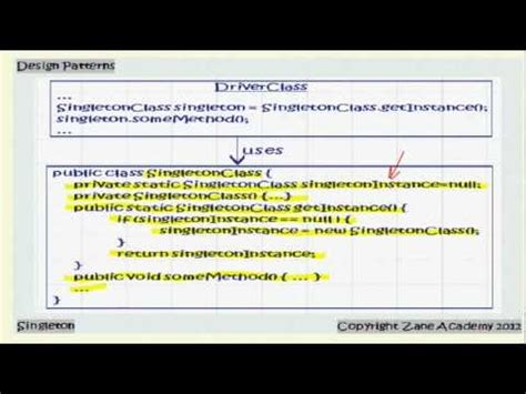 design pattern in java youtube java singleton design pattern youtube