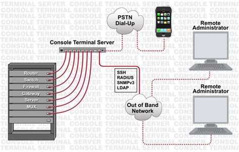 terminal server terminal 183 server terminal server toupeenseen部落格