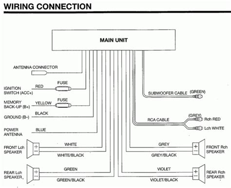 28 wiring diagram for sony xplod wiring diagram for