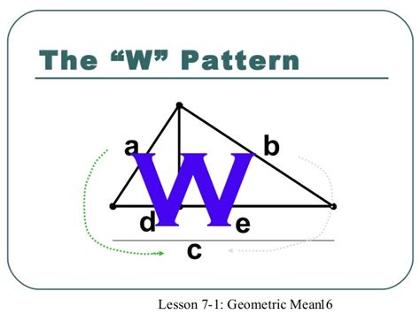 meaning of pattern in math math geometric mean