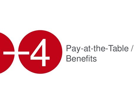 pay at the table pay at the table bringing payments to the consumer