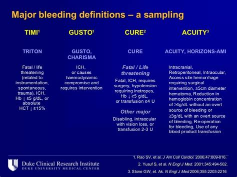 Pitfalls Of The Current Bleeding Definitions Bleeding Meaning