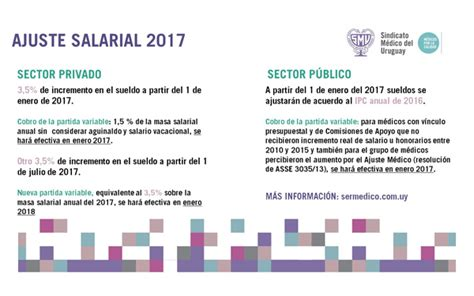 aumento del smlv en colombia 2016 aumento salarial a partir del 1 de enero en los sectores
