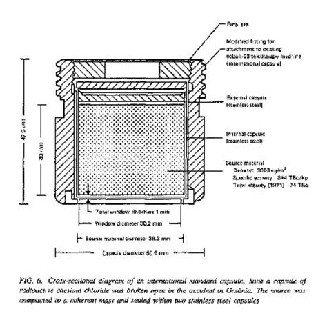 radiation cross section the goi 226 nia radiation incident a failure of science and