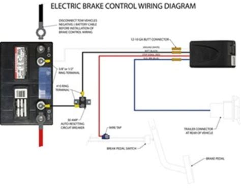 curt brake controller wiring c51500 vs drawtite 5506 for