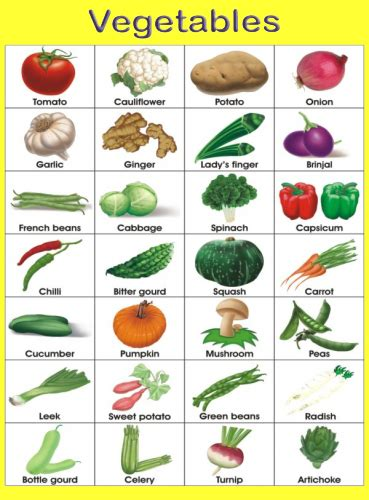 9 vegetables that start with b photos from posts