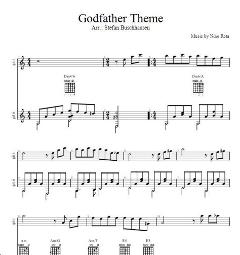 godfather themes info and tips guitars godfather theme