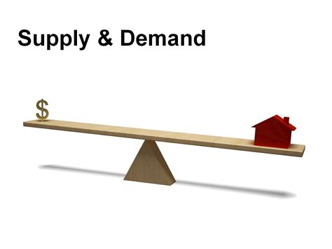 supply reviews econ demand supply review tamoclass
