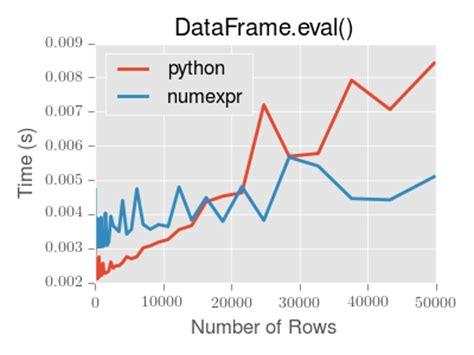 Python Pandas Documentation