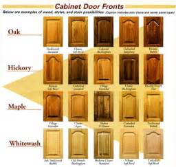 Replace Kitchen Cabinet Doors Art Of Building Kitchen