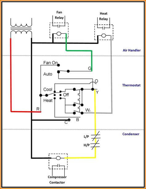 Find Out Here Intertherm Thermostat Wiring Diagram Download