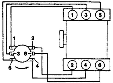nissan vg33 engine diagram nissan get free image about